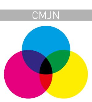 Mode couleur: les couleurs CMJN - PCG Bacelona