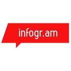 Logo Infogram - PCG Barcelona
