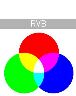 Mode couleur: les couleurs RVB - PCG Bacelona